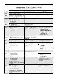 Alpenkonvention - Bibliographie (1988-2010) - Convenzione delle Alpi - Seite 6