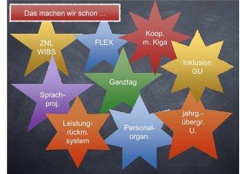 Aktivitäten [Kompatibilitätsmodus] - Grundschule Vielbrunn