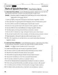 Parts of Speech Overview: Noun, Pronoun, Adjective