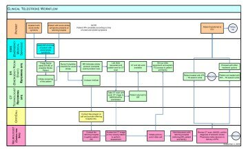 workflow mapping to drive idealized processes amrpaâ workflows