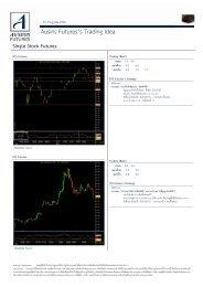 Ausiris Futures's Trading Idea - Gold.in.th