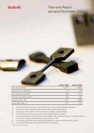 PDF Document 144 KB - Investor Relations - Studsvik