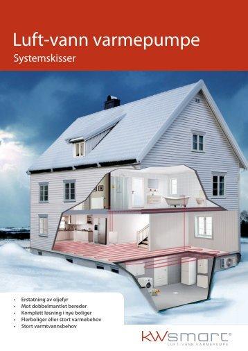 Luft-vann varmepumpe - Partnerline AS