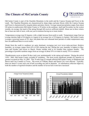 Detailed Climate Information - Oklahoma Climatological Survey
