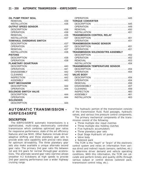 Automatic Transmission 45rfe 545rfe
