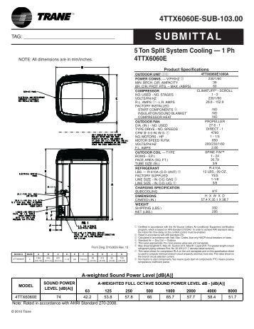 Kramer CTT Thermobank Condensing System- 40 Ton Mfg