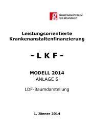 anlage 5 - ldf-baumdarstellung 2014 - Bundesministerium für ...
