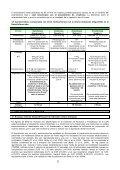 ACIDO IBANDRÓNICO (Bondronat®) - Sociedad Española de ... - Page 3