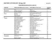 microscope slide list for lab