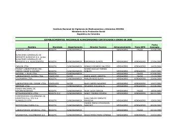 Instituto Nacional de Vigilancia de Medicamentos y Alimentos - Invima