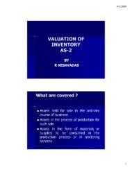 VALUATION OF INVENTORY AS-2 BY R KESAVADAS What are ...