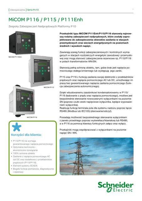 Opcje zapasów Schneider Electric