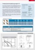8 Watt! - Heinrich Schmidt GmbH & Co. KG - Seite 5