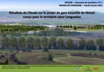 Nissan - Ligne Nouvelle Montpellier-Perpignan