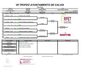 VII TROFEO AYUNTAMIENTO DE CALVIA - FTIB