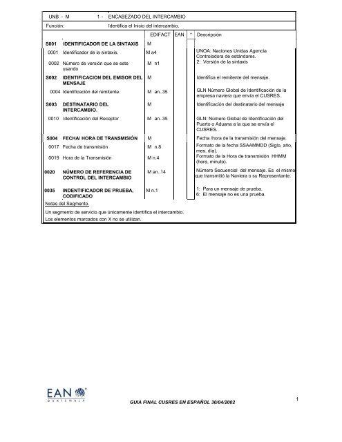 GUIA FINAL CUSRES EN ESPAÑOL 30/04/2002 UNB - M 1 ... - GS1