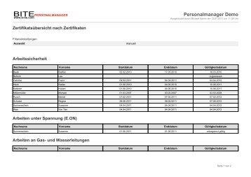 Zertifikatsübersicht nach Zertifikaten