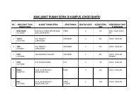 maklumat rumah sewa di kampus johor bahru - UiTM Johor