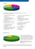 Jahresbericht 2011 - Deutscher Kinderschutzbund Landesverband ... - Seite 6
