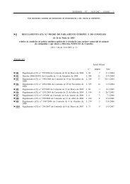 B REGULAMENTO (CE) N.o 998/2003 DO ... - Vetbiblios