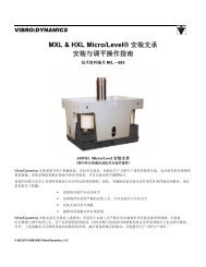 M/L–683 - Vibro/Dynamics Corporation