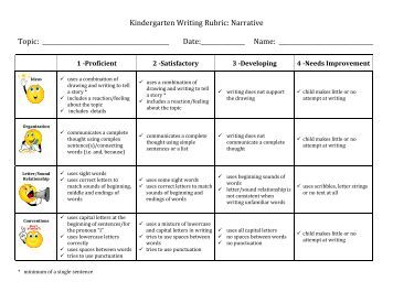 narrative essay rubric college