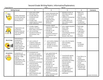 6 1 writing traits rubrics