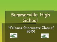 Personal Responsibility - Summerville High School