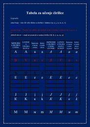 Tabela za učenje ćirilice А A а a А A а a Б B б b Б B б b В V в v В V в ...