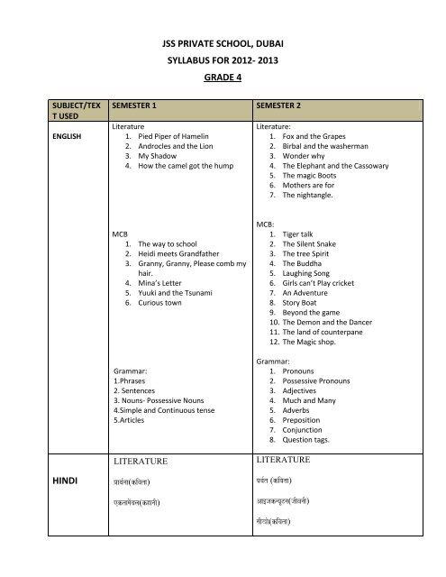 jss private school, dubai syllabus for 2012- 2013 grade 4 hindi