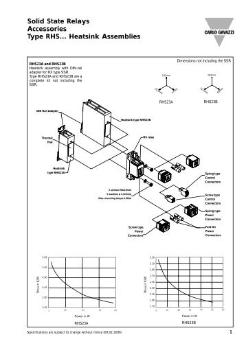 rm series solid state relays spec sheet