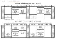 Elektronika i telekomunikacja grupa 2 rok III 2012/2013 Elektronika i ...