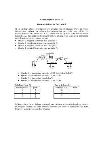 Comunicação de Dados IV Gabarito da Lista de Exercícios 2 1 ... - UFF