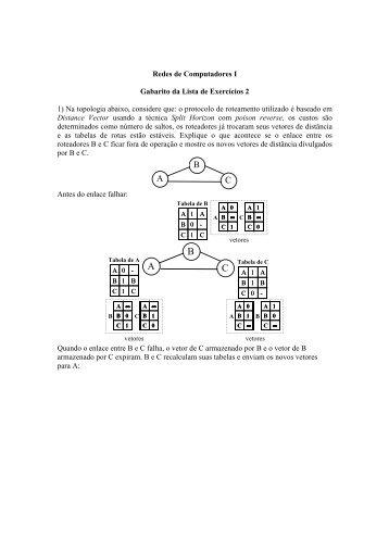 Redes de Computadores I Gabarito da Lista de Exercícios 2 1 ... - UFF