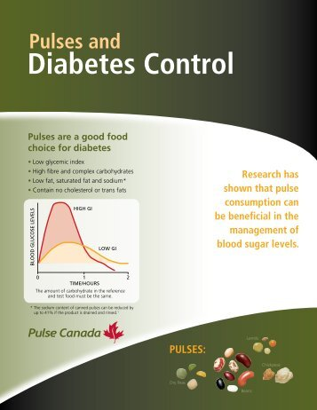 Pulses and Diabetes - Pulse Canada
