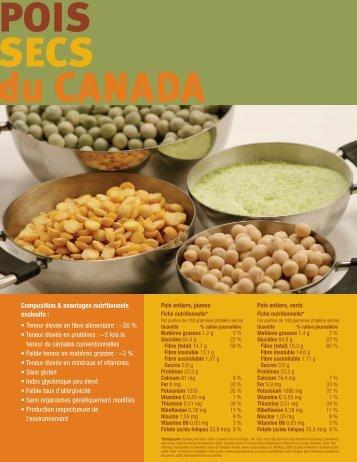 Teneur élevée en fibre alimentaire - Pulse Canada