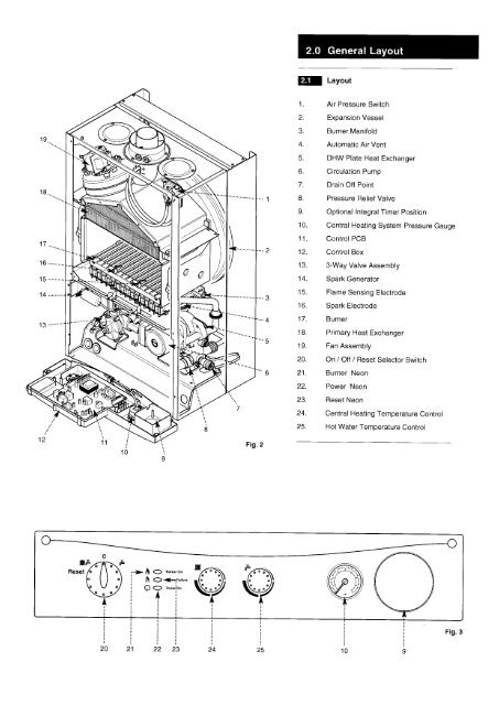 Potterton Performa 24 >> Potterton Performa 24 Central Heating Boiler Art Science