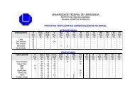 Tabela: CONCENTRAÇÃO DE NUTRIENTES NOS FERTILIZANTES