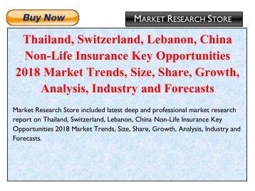 Mexico non life insurance market trends