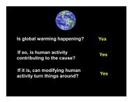 Is global warming happening? If so, is human activity contributing to ...