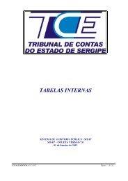 Tabelas Internas-SISAPColeta- Atual 21 - Tribunal de Contas do ...