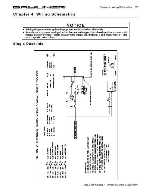 26 Chapter 3: Electrical | Bayliner Wiring Diagram |  | Yumpu