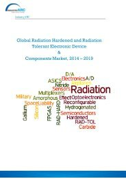 Radiation Hardened Electronics Market Growth at 9% CAGR to Cross the $1bn Mark by 2019