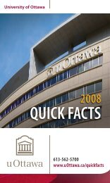2008 Quick facts