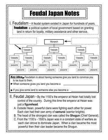 feudalism notes