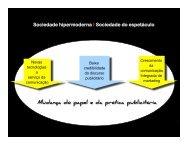 as novas configurações da publicidade - Danielgalindo.ppg.br