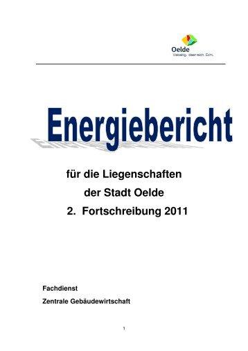 Strombilanz 2011 Gesamtverbrauch = 100%