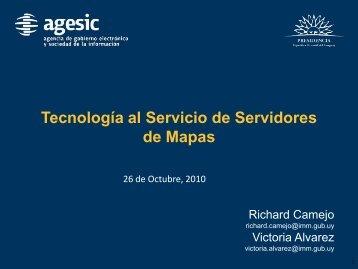 Servidores de Mapas - Libres