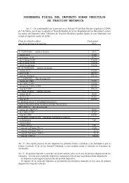 Ordenanza del Impuesto de Vehículos de Tracción Mecánica