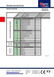 P-Preisliste Radolfzell 02.2009 PDF - Meichle & Mohr GmbH